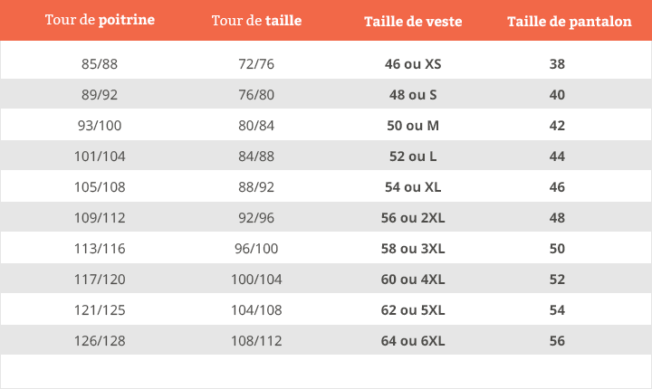 Tableau taille homme
